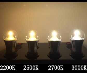 led ar111 led ar70 led par lights led spot lights led bulb leiso